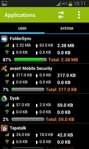چرا ترافیک من زود تمام شد؟ mobile counter pro