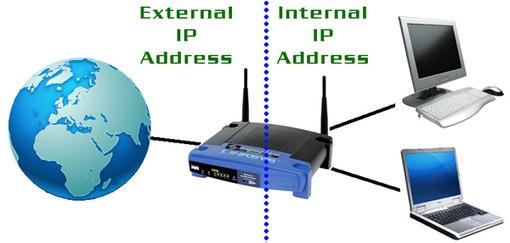IP آدرس - ip address